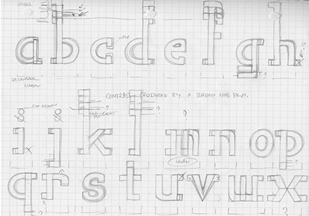 RIDE Typeface Process Grid Sketch One